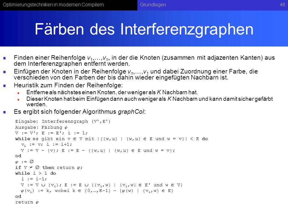 Optimierungstechniken in modernen CompilernGrundlagen46 Färben des Interferenzgraphen Finden einer Reihenfolge v 1,…,v n, in der die Knoten (zusammen