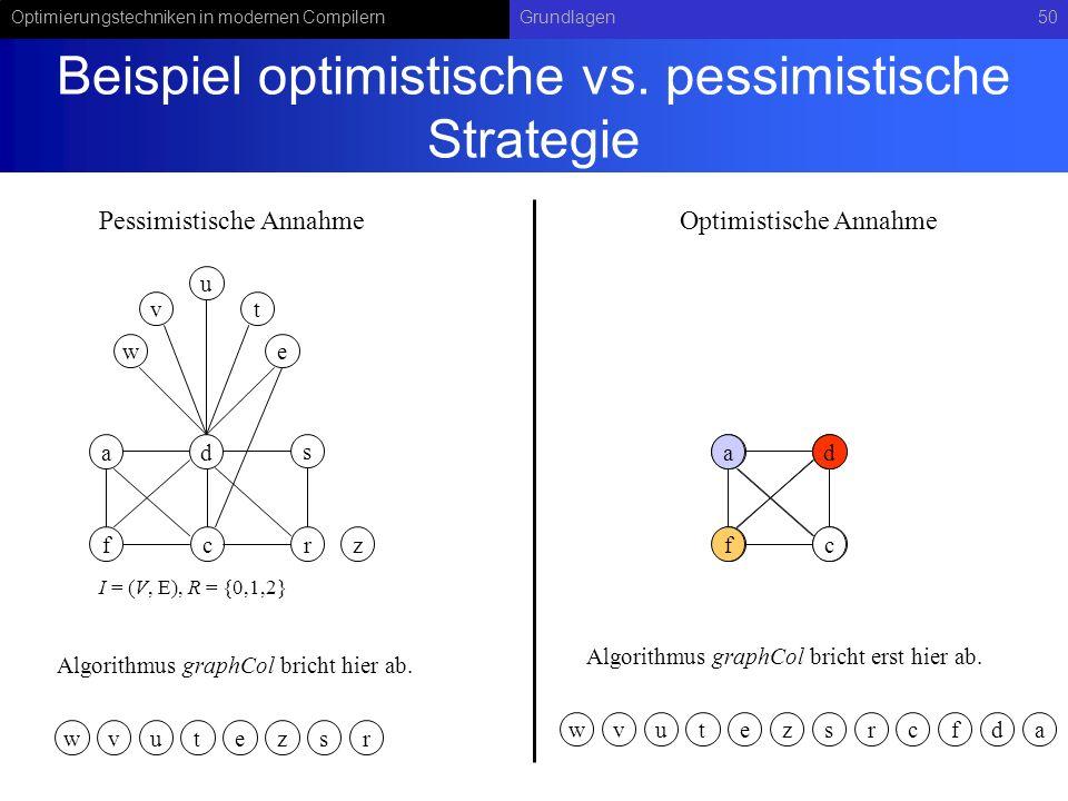 Optimierungstechniken in modernen CompilernGrundlagen50 Beispiel optimistische vs. pessimistische Strategie ad s fcr v u w t e I = (V, E), R = {0,1,2}