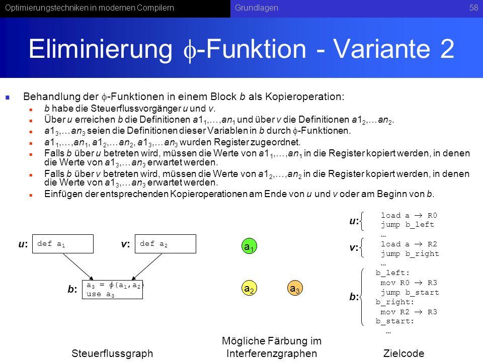 Optimierungstechniken in modernen CompilernGrundlagen58 Eliminierung -Funktion - Variante 2 Behandlung der -Funktionen in einem Block b als Kopieroper
