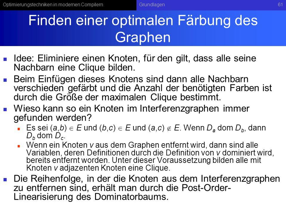 Optimierungstechniken in modernen CompilernGrundlagen61 Finden einer optimalen Färbung des Graphen Idee: Eliminiere einen Knoten, für den gilt, dass a
