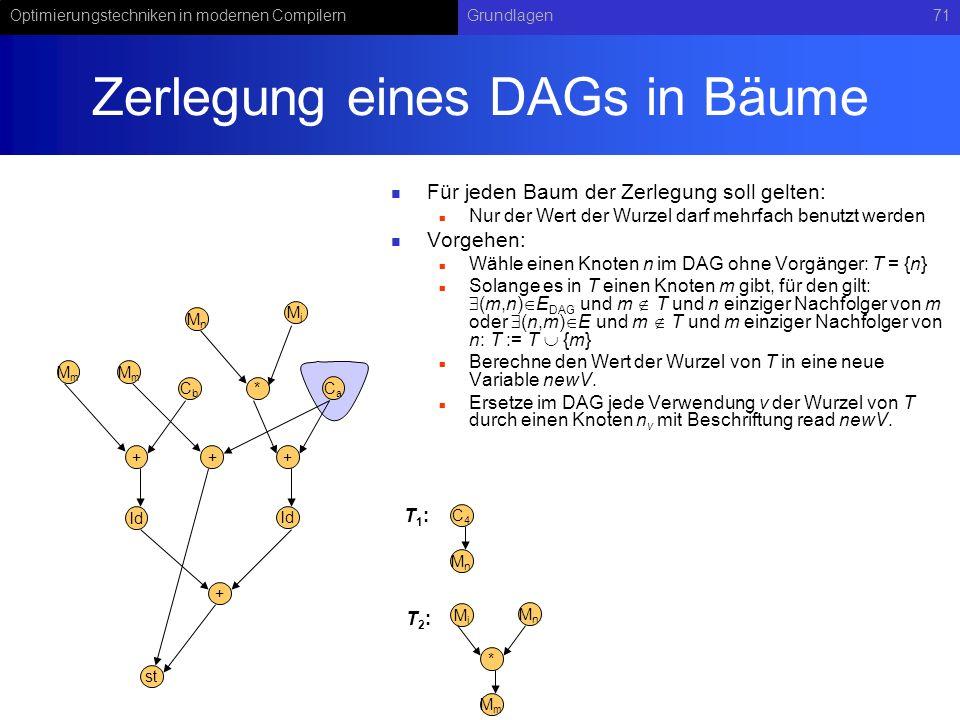 Optimierungstechniken in modernen CompilernGrundlagen71 Zerlegung eines DAGs in Bäume Für jeden Baum der Zerlegung soll gelten: Nur der Wert der Wurze