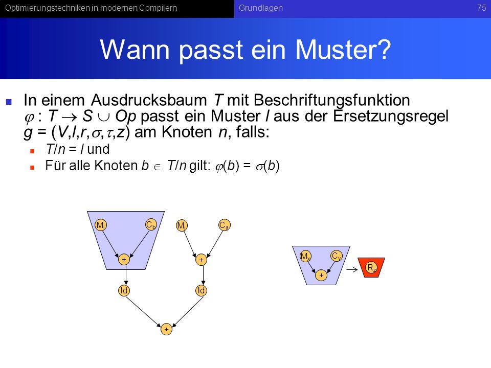Optimierungstechniken in modernen CompilernGrundlagen75 Wann passt ein Muster? In einem Ausdrucksbaum T mit Beschriftungsfunktion : T S Op passt ein M