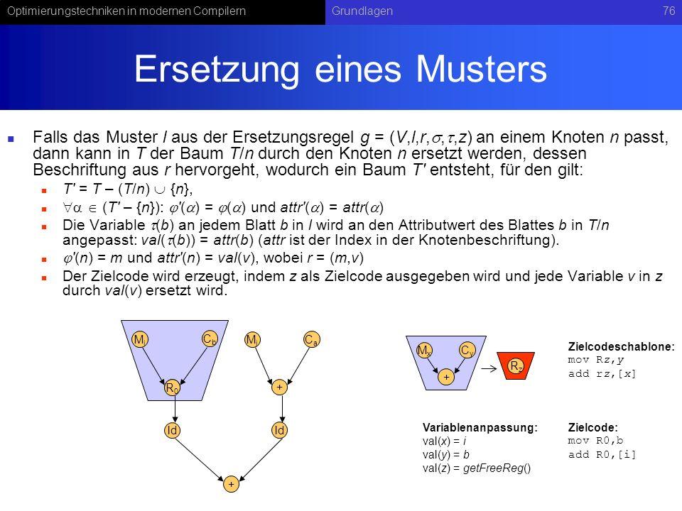 Optimierungstechniken in modernen CompilernGrundlagen76 Ersetzung eines Musters Falls das Muster l aus der Ersetzungsregel g = (V,l,r,,,z) an einem Kn
