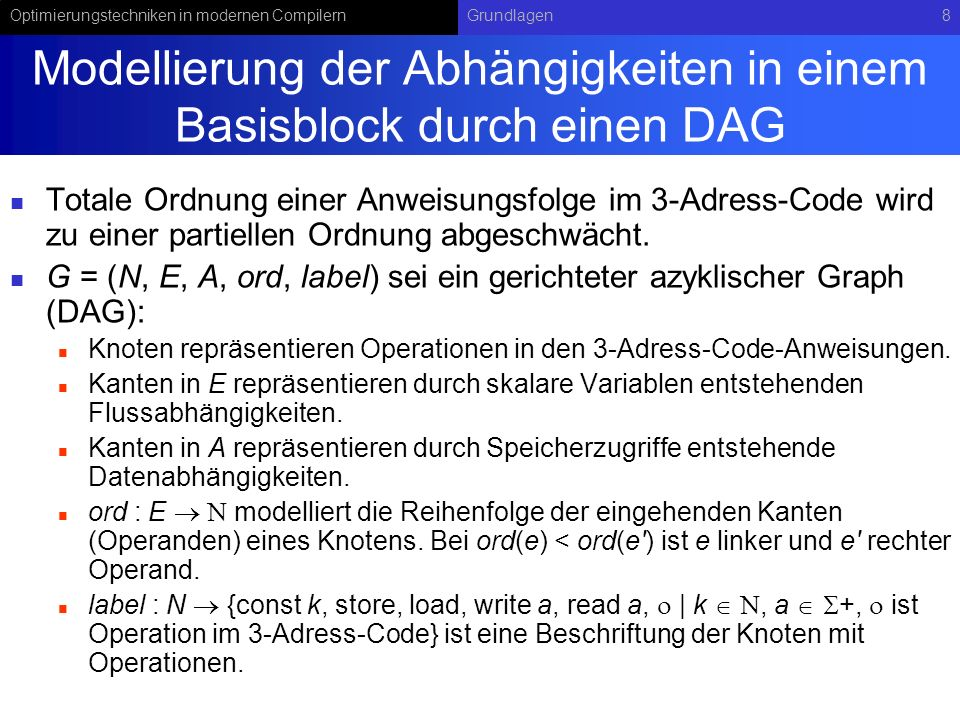 Optimierungstechniken in modernen CompilernGrundlagen8 Modellierung der Abhängigkeiten in einem Basisblock durch einen DAG Totale Ordnung einer Anweis