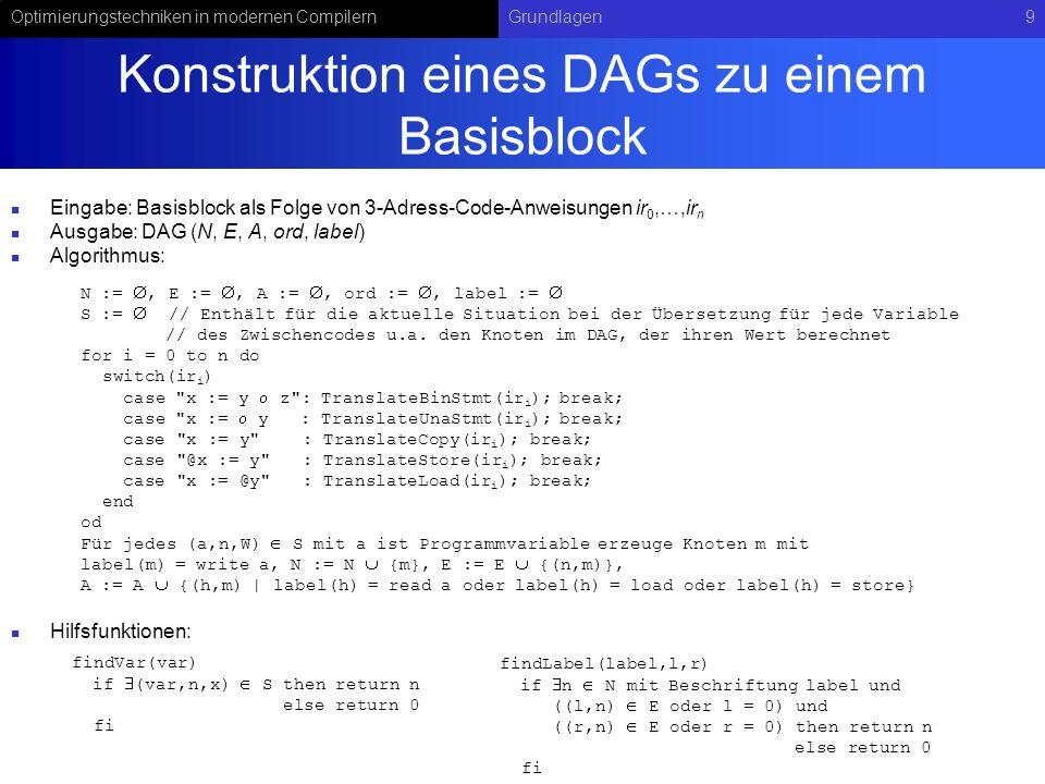 Optimierungstechniken in modernen CompilernGrundlagen9 Konstruktion eines DAGs zu einem Basisblock Eingabe: Basisblock als Folge von 3-Adress-Code-Anw