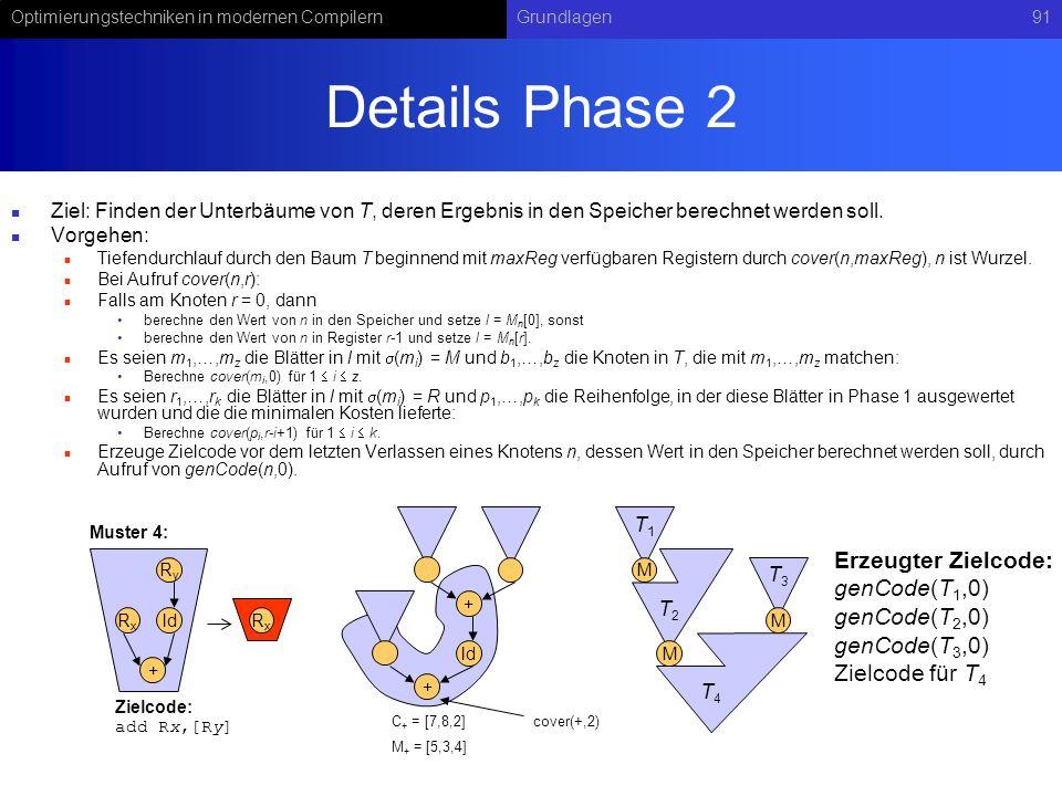 Optimierungstechniken in modernen CompilernGrundlagen91 Details Phase 2 Ziel: Finden der Unterbäume von T, deren Ergebnis in den Speicher berechnet we