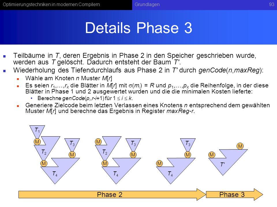 Optimierungstechniken in modernen CompilernGrundlagen93 Details Phase 3 Teilbäume in T, deren Ergebnis in Phase 2 in den Speicher geschrieben wurde, w