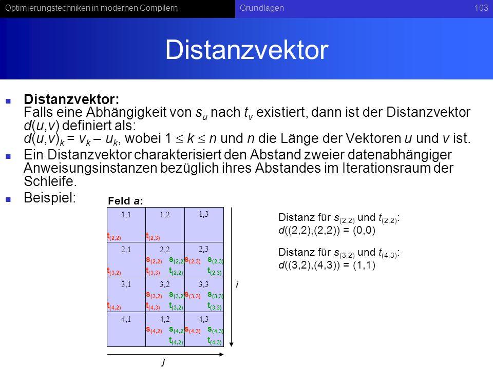 Optimierungstechniken in modernen CompilernGrundlagen103 Distanzvektor Distanzvektor: Falls eine Abhängigkeit von s u nach t v existiert, dann ist der Distanzvektor d(u,v) definiert als: d(u,v) k = v k – u k, wobei 1 k n und n die Länge der Vektoren u und v ist.