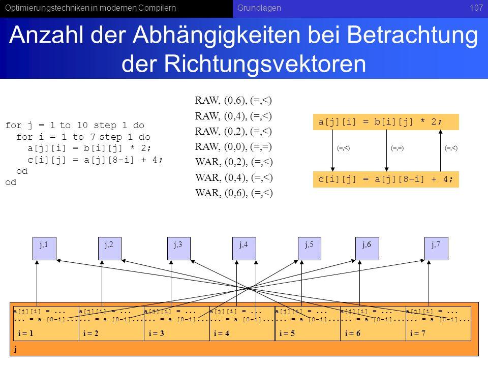 Optimierungstechniken in modernen CompilernGrundlagen107 Anzahl der Abhängigkeiten bei Betrachtung der Richtungsvektoren for j = 1 to 10 step 1 do for i = 1 to 7 step 1 do a[j][i] = b[i][j] * 2; c[i][j] = a[j][8-i] + 4; od j i = 1 a[j][i] =......