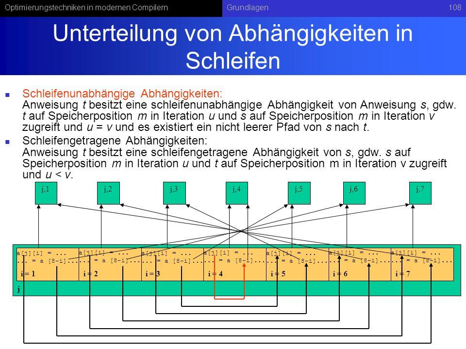 Optimierungstechniken in modernen CompilernGrundlagen108 Unterteilung von Abhängigkeiten in Schleifen Schleifenunabhängige Abhängigkeiten: Anweisung t besitzt eine schleifenunabhängige Abhängigkeit von Anweisung s, gdw.