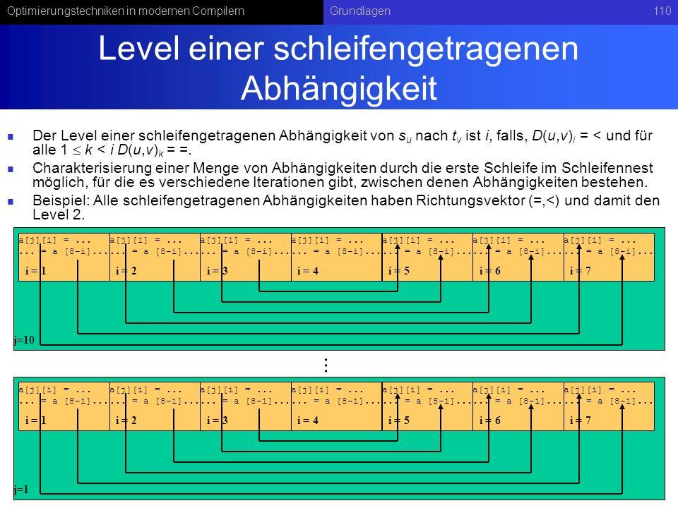 Optimierungstechniken in modernen CompilernGrundlagen110 Level einer schleifengetragenen Abhängigkeit Der Level einer schleifengetragenen Abhängigkeit von s u nach t v ist i, falls, D(u,v) i = < und für alle 1 k < i D(u,v) k = =.