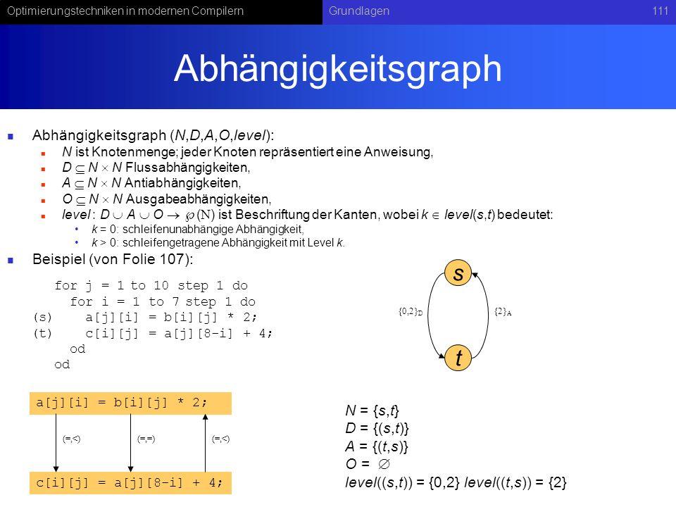 Optimierungstechniken in modernen CompilernGrundlagen111 Abhängigkeitsgraph Abhängigkeitsgraph (N,D,A,O,level): N ist Knotenmenge; jeder Knoten repräsentiert eine Anweisung, D N N Flussabhängigkeiten, A N N Antiabhängigkeiten, O N N Ausgabeabhängigkeiten, level : D A O ( ) ist Beschriftung der Kanten, wobei k level(s,t) bedeutet: k = 0: schleifenunabhängige Abhängigkeit, k > 0: schleifengetragene Abhängigkeit mit Level k.
