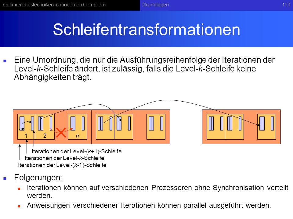 Optimierungstechniken in modernen CompilernGrundlagen113 Schleifentransformationen Eine Umordnung, die nur die Ausführungsreihenfolge der Iterationen der Level-k-Schleife ändert, ist zulässig, falls die Level-k-Schleife keine Abhängigkeiten trägt.