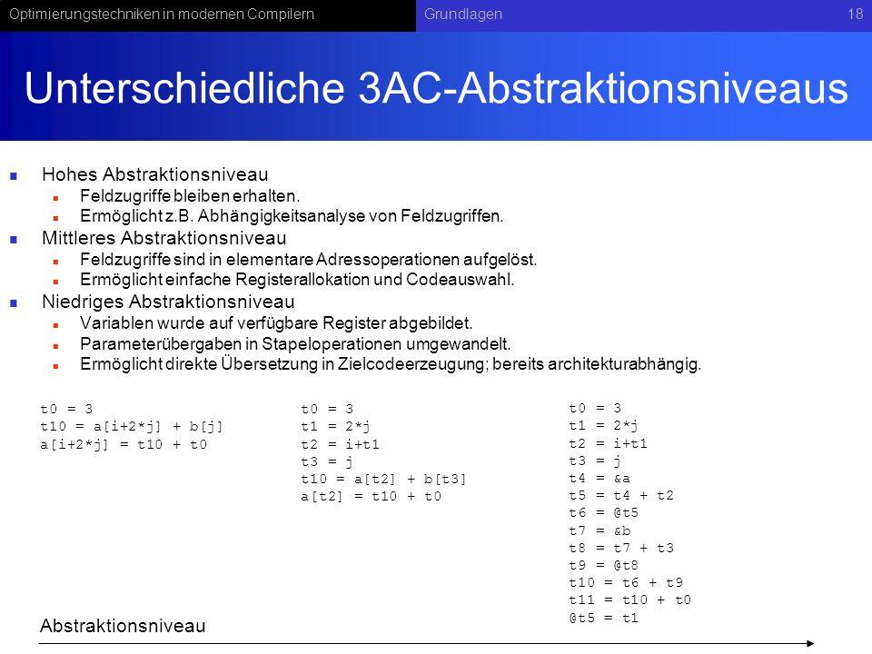 Optimierungstechniken in modernen CompilernGrundlagen18 Unterschiedliche 3AC-Abstraktionsniveaus Hohes Abstraktionsniveau Feldzugriffe bleiben erhalten.