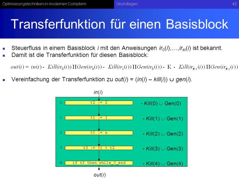 Optimierungstechniken in modernen CompilernGrundlagen42 Transferfunktion für einen Basisblock Steuerfluss in einem Basisblock i mit den Anweisungen ir 0 (i),…,ir #i (i) ist bekannt.
