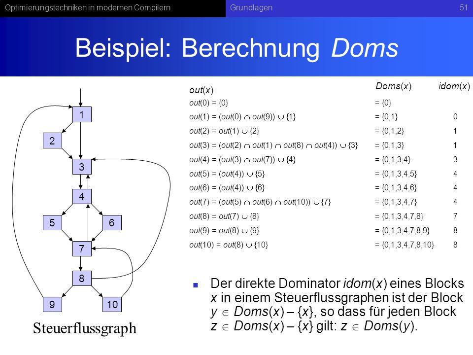 Optimierungstechniken in modernen CompilernGrundlagen51 Beispiel: Berechnung Doms Der direkte Dominator idom(x) eines Blocks x in einem Steuerflussgraphen ist der Block y Doms(x) – {x}, so dass für jeden Block z Doms(x) – {x} gilt: z Doms(y).