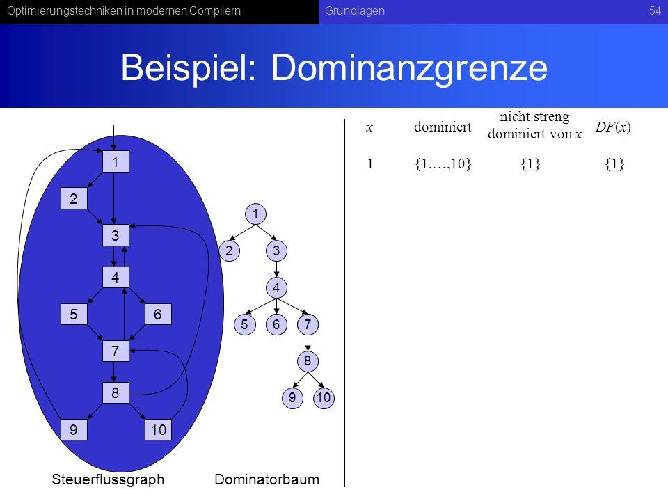 Optimierungstechniken in modernen CompilernGrundlagen54 Beispiel: Dominanzgrenze 1 2 3 4 56 7 8 910 Steuerflussgraph xdominiert nicht streng dominiert