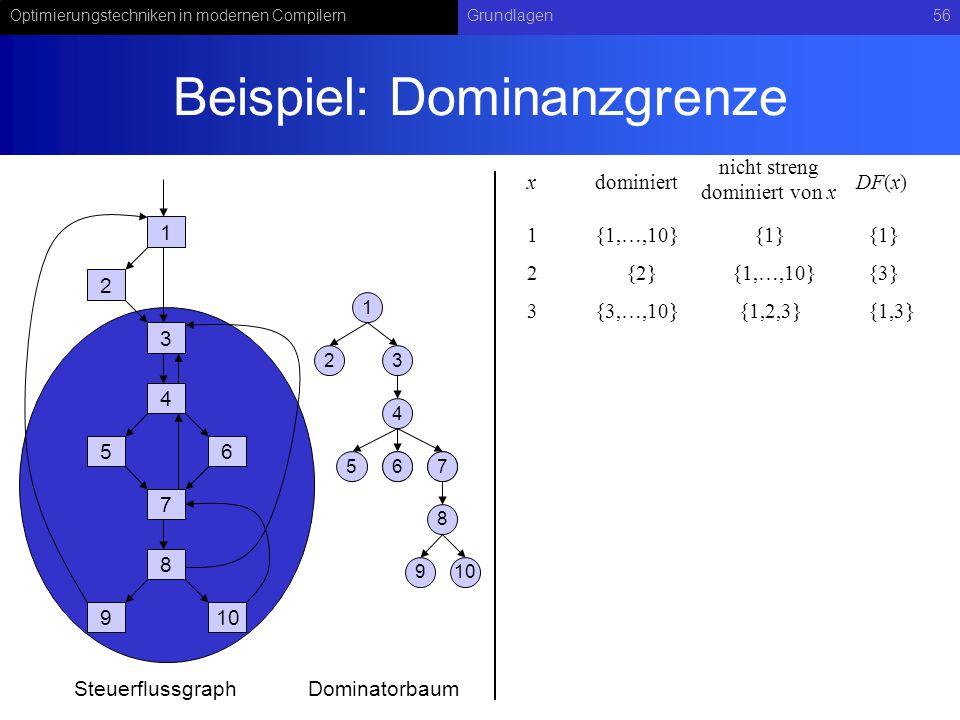 Optimierungstechniken in modernen CompilernGrundlagen56 Beispiel: Dominanzgrenze 1 2 3 4 56 7 8 910 1 23 4 567 8 67 9 SteuerflussgraphDominatorbaum xdominiert 1{1,…,10} DF(x) 2{2}{3} 3{3,…,10}{1,3}{1,2,3} nicht streng dominiert von x {1,…,10} {1}