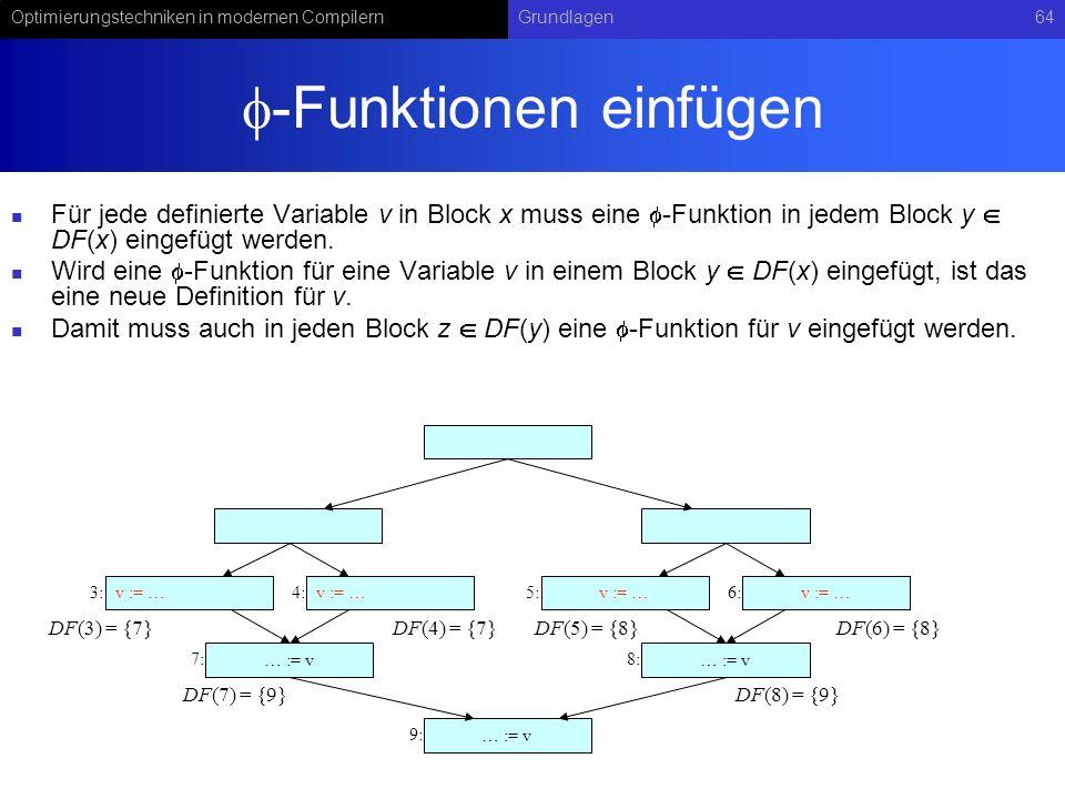 Optimierungstechniken in modernen CompilernGrundlagen64 -Funktionen einfügen Für jede definierte Variable v in Block x muss eine -Funktion in jedem Block y DF(x) eingefügt werden.