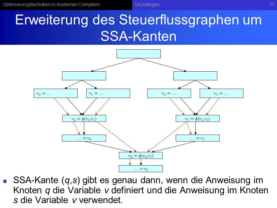 Optimierungstechniken in modernen CompilernGrundlagen71 Erweiterung des Steuerflussgraphen um SSA-Kanten SSA-Kante (q,s) gibt es genau dann, wenn die Anweisung im Knoten q die Variable v definiert und die Anweisung im Knoten s die Variable v verwendet.