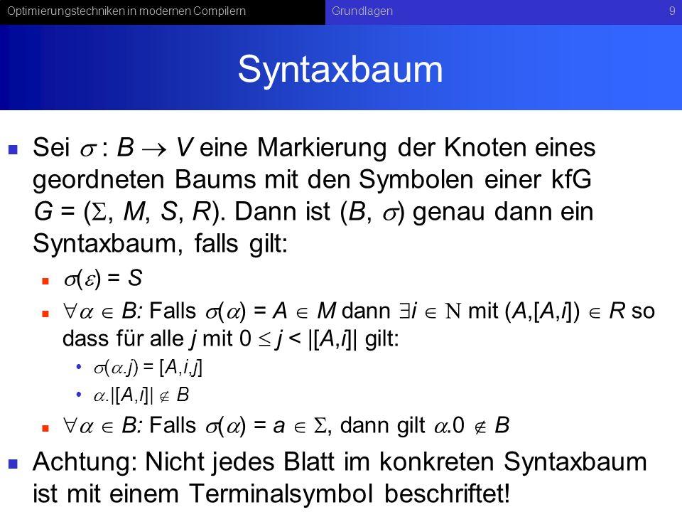 Optimierungstechniken in modernen CompilernGrundlagen9 Syntaxbaum Sei : B V eine Markierung der Knoten eines geordneten Baums mit den Symbolen einer kfG G = (, M, S, R).