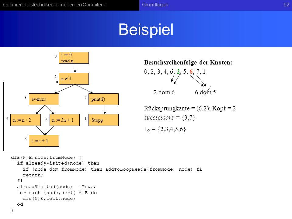 Optimierungstechniken in modernen CompilernGrundlagen92 Beispiel i := 0 read n n 1 even(n) n := n / 2n := 3n + 1 i := i + 1 print(i) Stopp 0 2 3 45 6 7 1 dfs(N,E,node,fromNode) { if alreadyVisited(node) then if (node dom fromNode) then addToLoopHeads(fromNode, node) fi return; fi alreadVisited(node) = True; for each (node,dest) E do dfs(N,E,dest,node) od } Besuchsreihenfolge der Knoten: 0, 2, 3, 4, 6, 2, 5, 6, 7, 1 2 dom 66 dom 5 succsessors = {3,7} Rücksprungkante = (6,2); Kopf = 2 L 2 = {2,3,4,5,6}