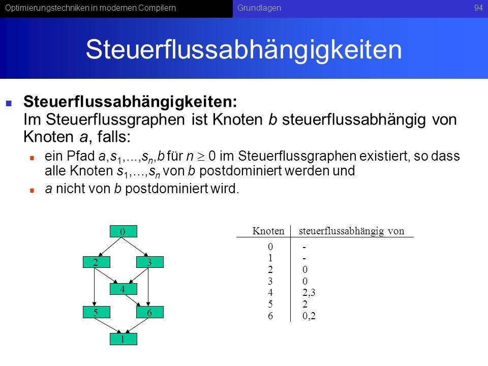 Optimierungstechniken in modernen CompilernGrundlagen94 Steuerflussabhängigkeiten Steuerflussabhängigkeiten: Im Steuerflussgraphen ist Knoten b steuerflussabhängig von Knoten a, falls: ein Pfad a,s 1,...,s n,b für n 0 im Steuerflussgraphen existiert, so dass alle Knoten s 1,...,s n von b postdominiert werden und a nicht von b postdominiert wird.