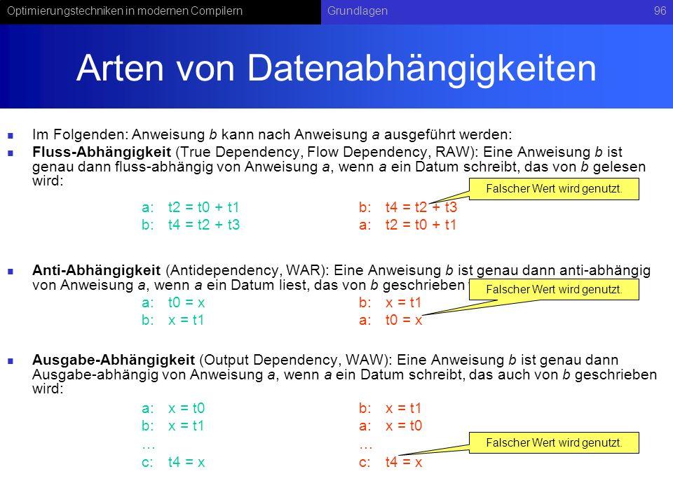 Optimierungstechniken in modernen CompilernGrundlagen96 Arten von Datenabhängigkeiten Im Folgenden: Anweisung b kann nach Anweisung a ausgeführt werden: Fluss-Abhängigkeit (True Dependency, Flow Dependency, RAW): Eine Anweisung b ist genau dann fluss-abhängig von Anweisung a, wenn a ein Datum schreibt, das von b gelesen wird: Anti-Abhängigkeit (Antidependency, WAR): Eine Anweisung b ist genau dann anti-abhängig von Anweisung a, wenn a ein Datum liest, das von b geschrieben wird: Ausgabe-Abhängigkeit (Output Dependency, WAW): Eine Anweisung b ist genau dann Ausgabe-abhängig von Anweisung a, wenn a ein Datum schreibt, das auch von b geschrieben wird: a:t2 = t0 + t1 b:t4 = t2 + t3 a:t2 = t0 + t1 a:t0 = x b:x = t1 a:t0 = x a:x = t0 b:x = t1 … c:t4 = x b:x = t1 a:x = t0 … c:t4 = x Falscher Wert wird genutzt.