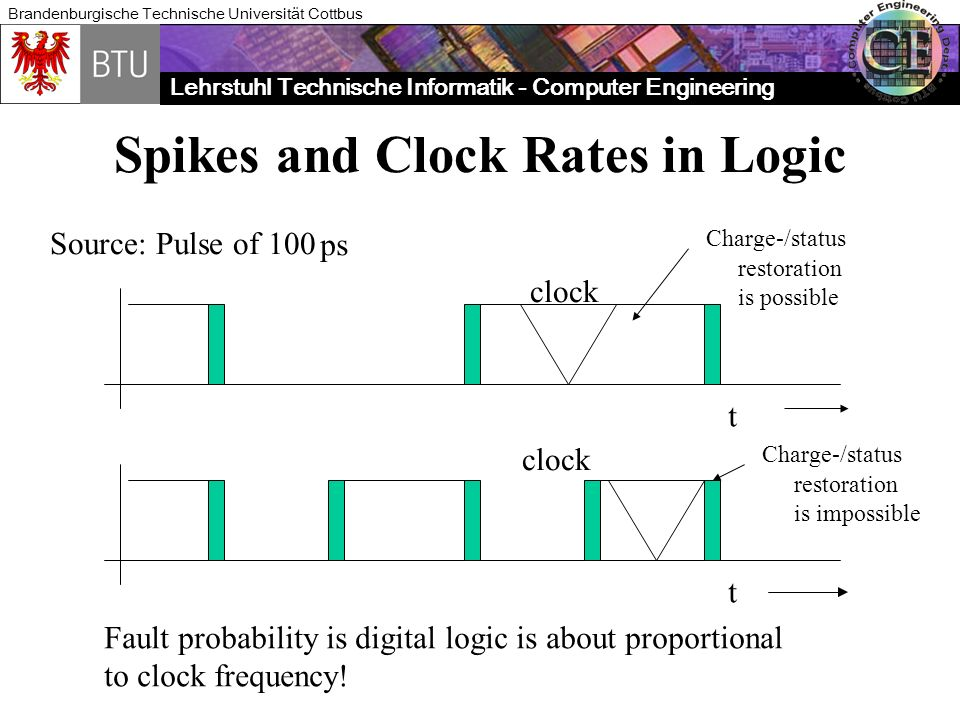 Lehrstuhl Technische Informatik - Computer Engineering Brandenburgische Technische Universität Cottbus Spikes and Clock Rates in Logic Source: Pulse o