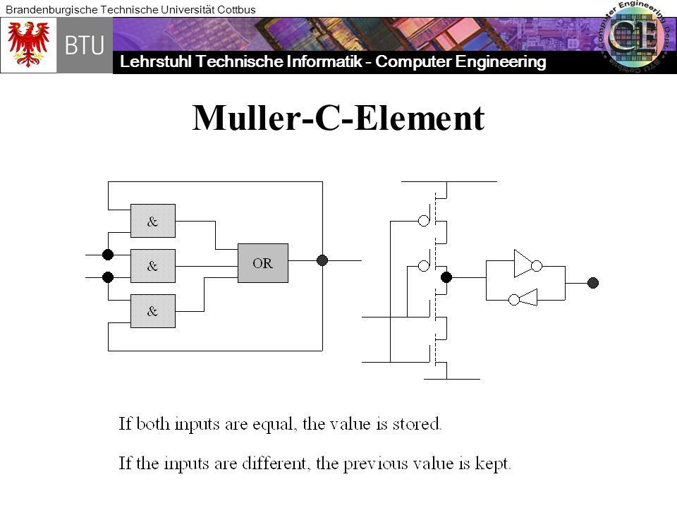 Lehrstuhl Technische Informatik - Computer Engineering Brandenburgische Technische Universität Cottbus Muller-C-Element