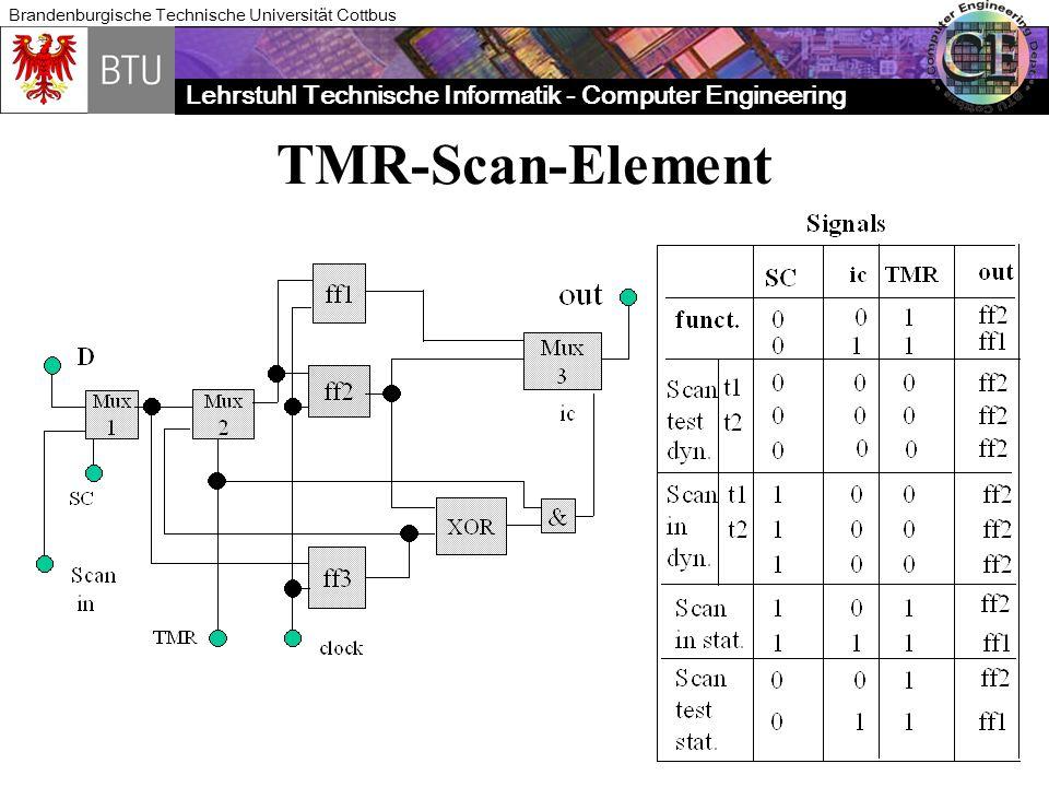Lehrstuhl Technische Informatik - Computer Engineering Brandenburgische Technische Universität Cottbus TMR-Scan-Element