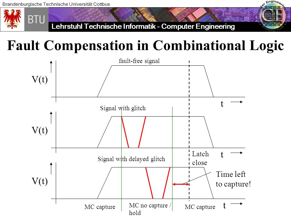 Lehrstuhl Technische Informatik - Computer Engineering Brandenburgische Technische Universität Cottbus Fault Compensation in Combinational Logic V(t)