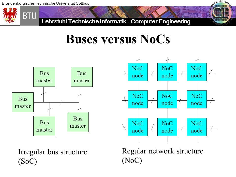 Lehrstuhl Technische Informatik - Computer Engineering Brandenburgische Technische Universität Cottbus Buses versus NoCs Bus master Bus master Bus mas