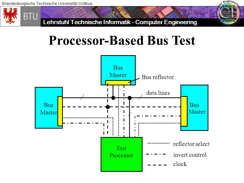 Lehrstuhl Technische Informatik - Computer Engineering Brandenburgische Technische Universität Cottbus Processor-Based Bus Test Test Processor Bus Mas
