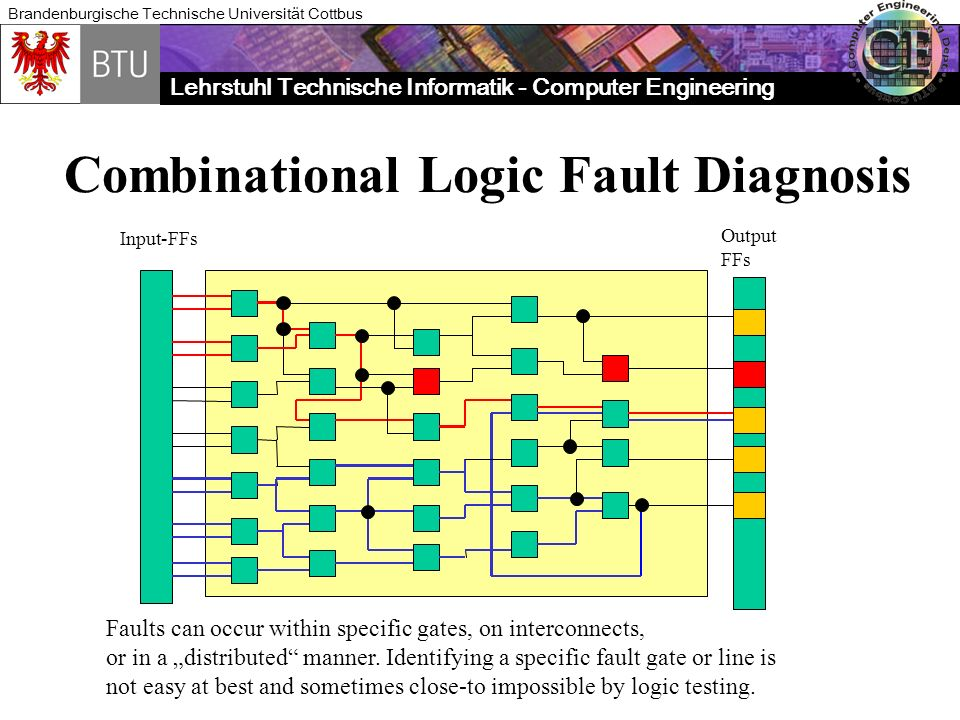 Lehrstuhl Technische Informatik - Computer Engineering Brandenburgische Technische Universität Cottbus Combinational Logic Fault Diagnosis Input-FFs O