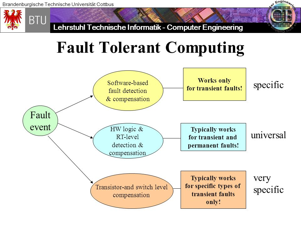 Lehrstuhl Technische Informatik - Computer Engineering Brandenburgische Technische Universität Cottbus Fault Tolerant Computing Fault event Software-b