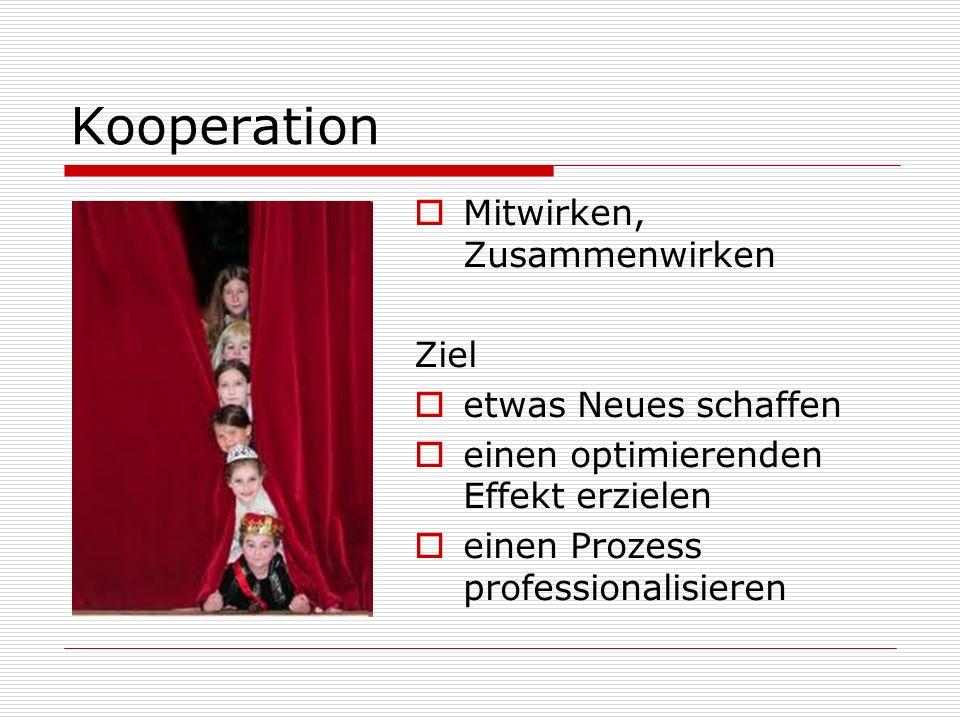 Kooperation ist… … eine problembezogene, zeitlich und sachlich abgegrenzte Form der gleichberechtigten, arbeitsteilig organisierten Zusammenarbeit zu festgelegten Bedingungen an einem von allen Beteiligten in einem Aushandlungsprozess festgelegten Ziel mit definierten Zielkriterien.