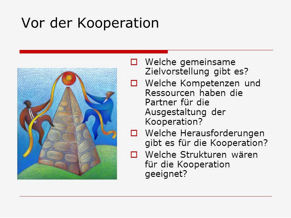 Vor der Kooperation Welche gemeinsame Zielvorstellung gibt es? Welche Kompetenzen und Ressourcen haben die Partner für die Ausgestaltung der Kooperati