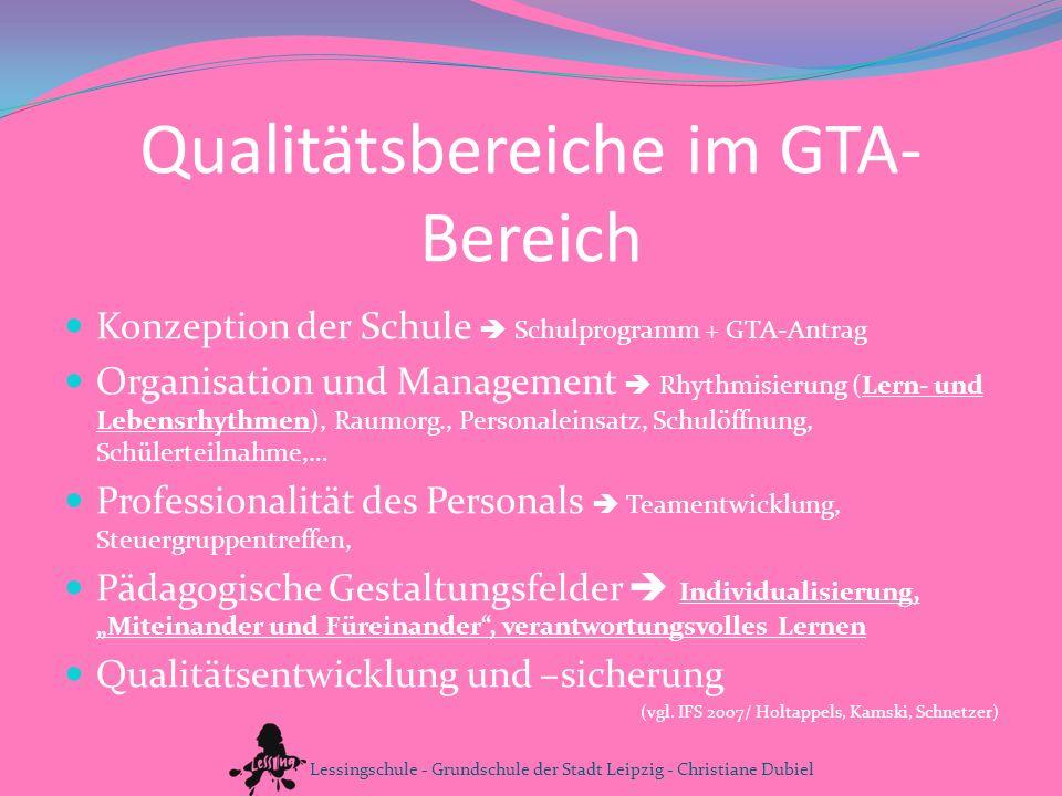 Qualitätsbereiche im GTA- Bereich Konzeption der Schule Schulprogramm + GTA-Antrag Organisation und Management Rhythmisierung (Lern- und Lebensrhythme