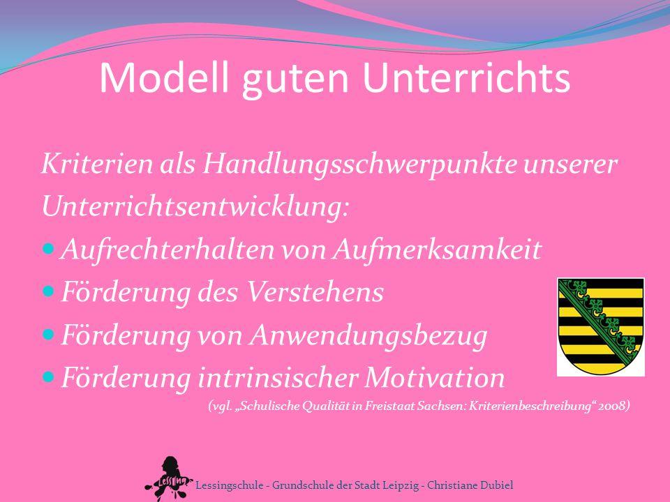 Modell guten Unterrichts Kriterien als Handlungsschwerpunkte unserer Unterrichtsentwicklung: Aufrechterhalten von Aufmerksamkeit Förderung des Versteh