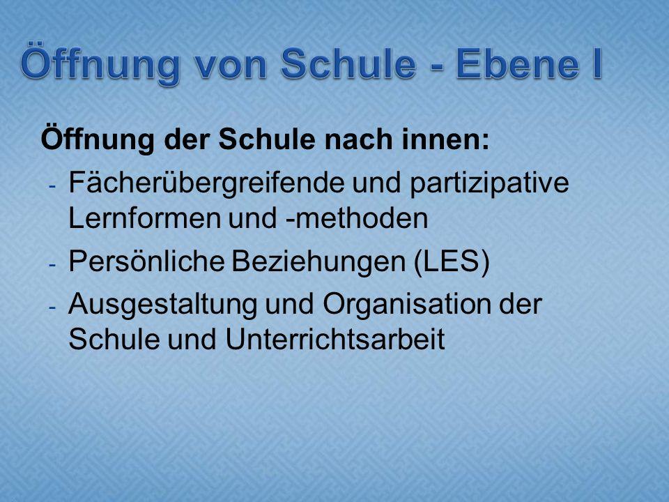 Öffnung der Schule nach innen: - Fächerübergreifende und partizipative Lernformen und -methoden - Persönliche Beziehungen (LES) - Ausgestaltung und Organisation der Schule und Unterrichtsarbeit