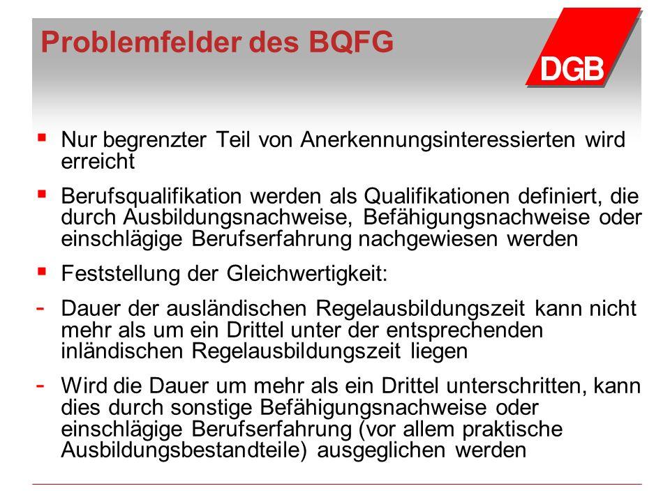 Problemfelder des BQFG Nur begrenzter Teil von Anerkennungsinteressierten wird erreicht Berufsqualifikation werden als Qualifikationen definiert, die