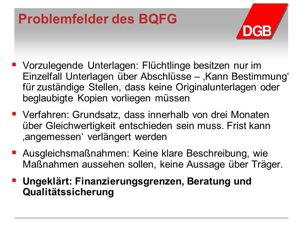 Problemfelder des BQFG Vorzulegende Unterlagen: Flüchtlinge besitzen nur im Einzelfall Unterlagen über Abschlüsse – Kann Bestimmung für zuständige Ste