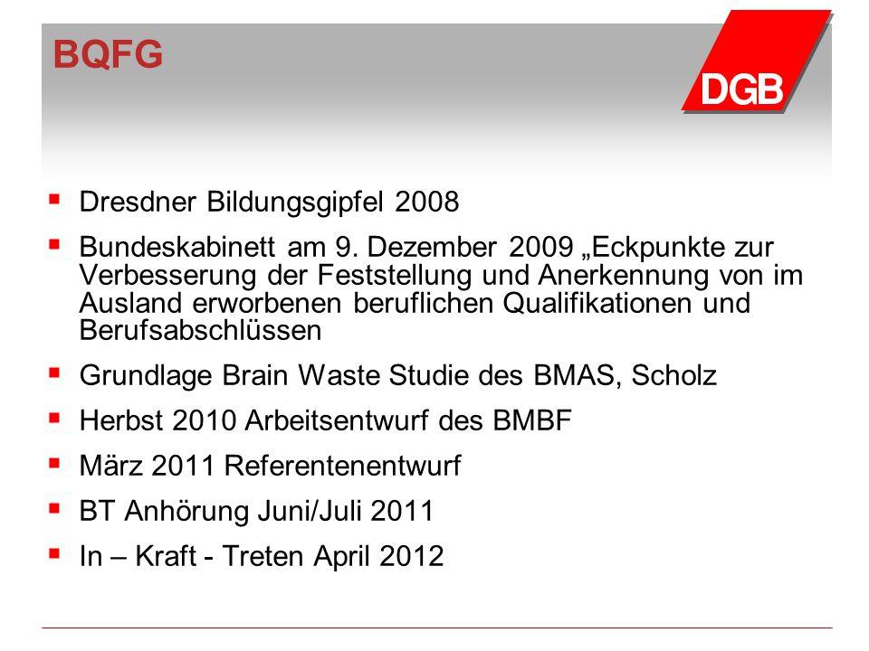 BQFG Dresdner Bildungsgipfel 2008 Bundeskabinett am 9. Dezember 2009 Eckpunkte zur Verbesserung der Feststellung und Anerkennung von im Ausland erworb