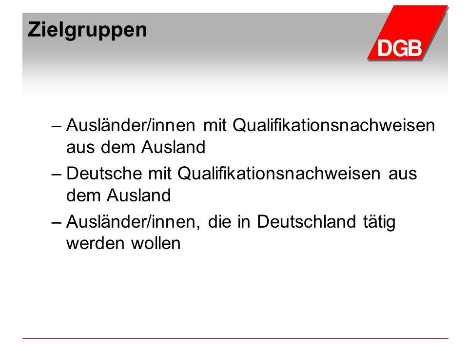 Zielgruppen –Ausländer/innen mit Qualifikationsnachweisen aus dem Ausland –Deutsche mit Qualifikationsnachweisen aus dem Ausland –Ausländer/innen, die