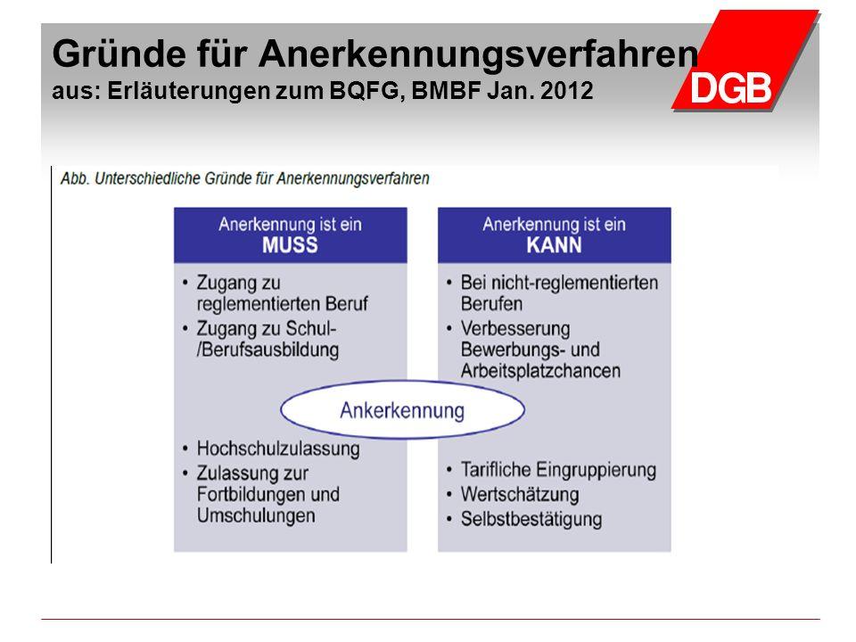 Gründe für Anerkennungsverfahren aus: Erläuterungen zum BQFG, BMBF Jan. 2012