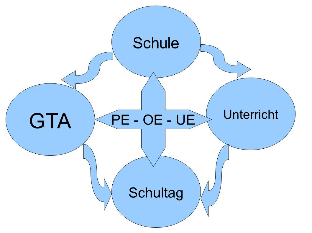 GTA Unterricht Schule Schultag PE - OE - UE