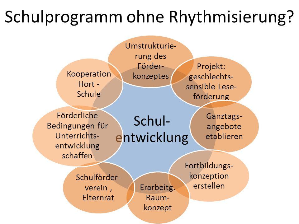 Schulprogramm ohne Rhythmisierung? Schul- entwicklung Umstrukturie- rung des Förder- konzeptes Projekt: geschlechts- sensible Lese- förderung Ganztags