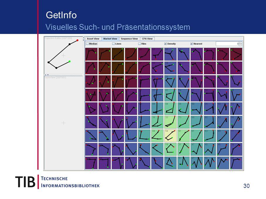 30 GetInfo Visuelles Such- und Präsentationssystem