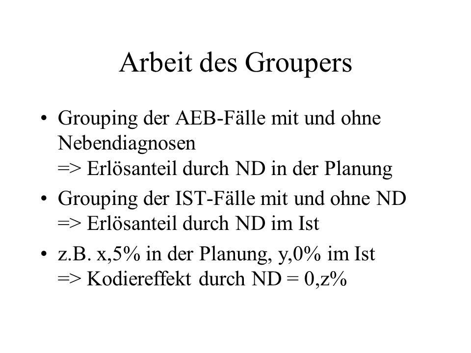 Arbeit des Groupers Grouping der AEB-Fälle mit und ohne Nebendiagnosen => Erlösanteil durch ND in der Planung Grouping der IST-Fälle mit und ohne ND => Erlösanteil durch ND im Ist z.B.